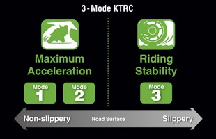 3 режима KTRC (Kawasaki Traction Control)