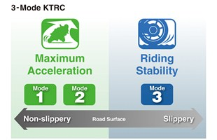 Три режима KTRC (Kawasaki TRaction Control)